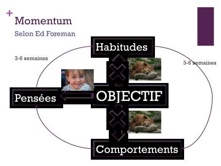 Conf_Momentum
